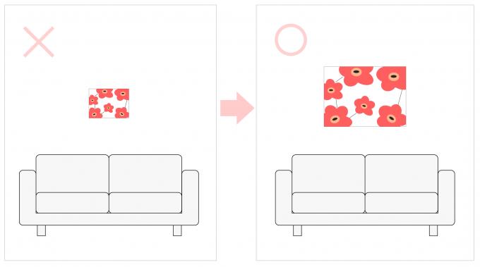 ファブリックボードのサイズの選び方