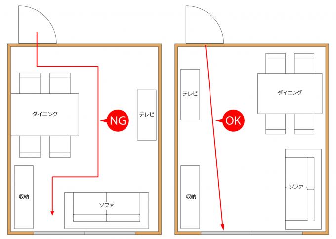 6畳のインテリアレイアウトの基本と各部屋の実例 インテリアスタイル