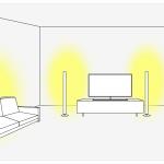 間接照明のテクニック