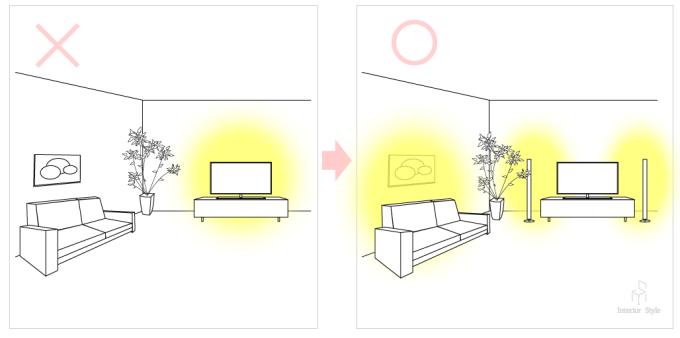間接照明の効果を高めるテクニック