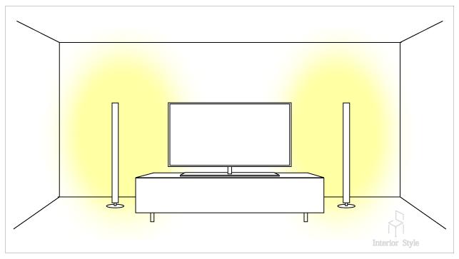 テレビサイドの間接照明のテクニック