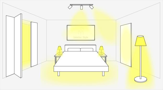 寝室の照明の組み合わせ例