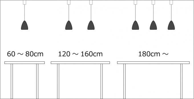 テーブルの大きさとペンダントライトの数