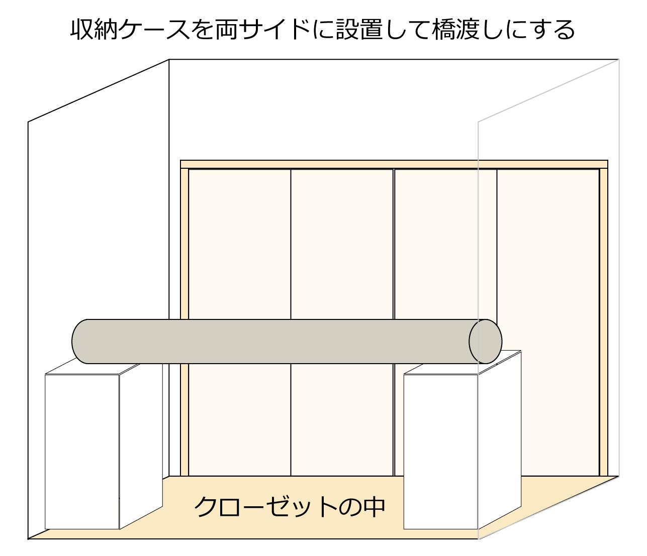カーペットをクローゼットに収納する方法