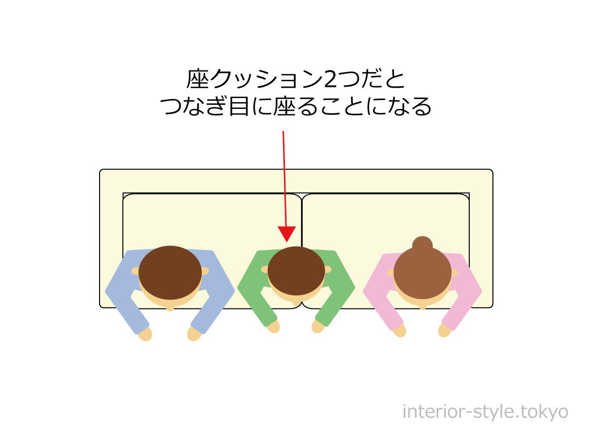 3人掛けソファは座・背クッションの数に注意