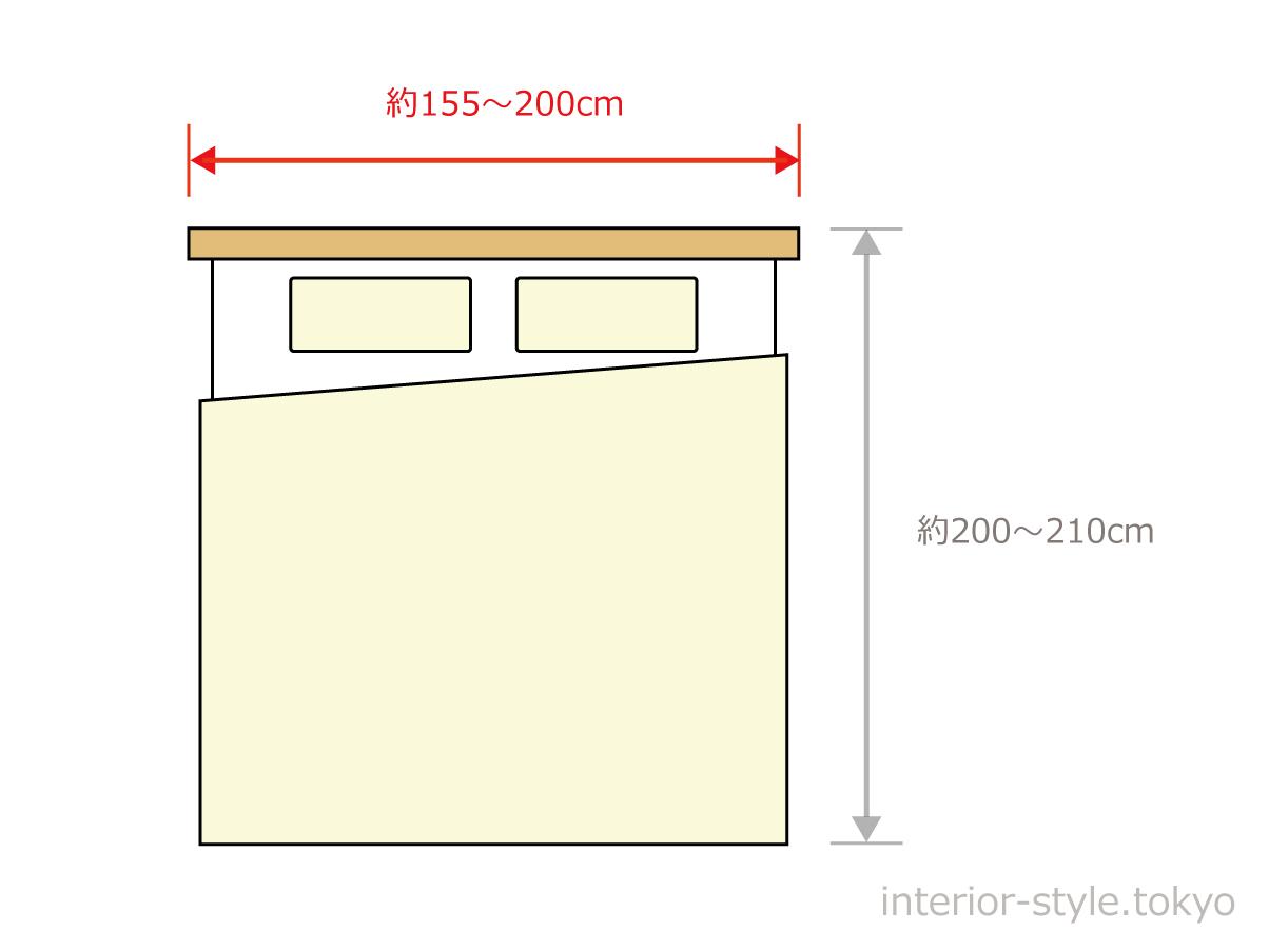 キングサイズベッドの寸法