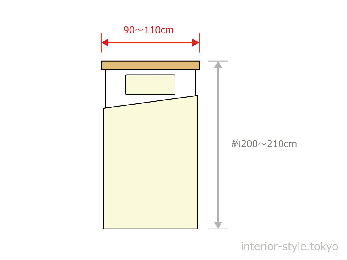 シングルサイズベッドの寸法