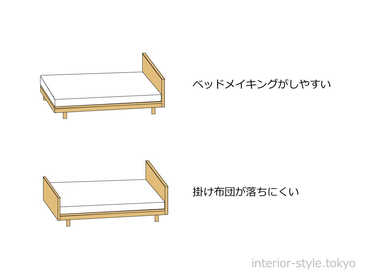 ベッドフレームのフットボードのデザインの種類