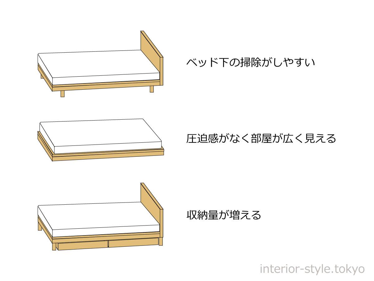 ベッドフレームの脚のデザインの種類