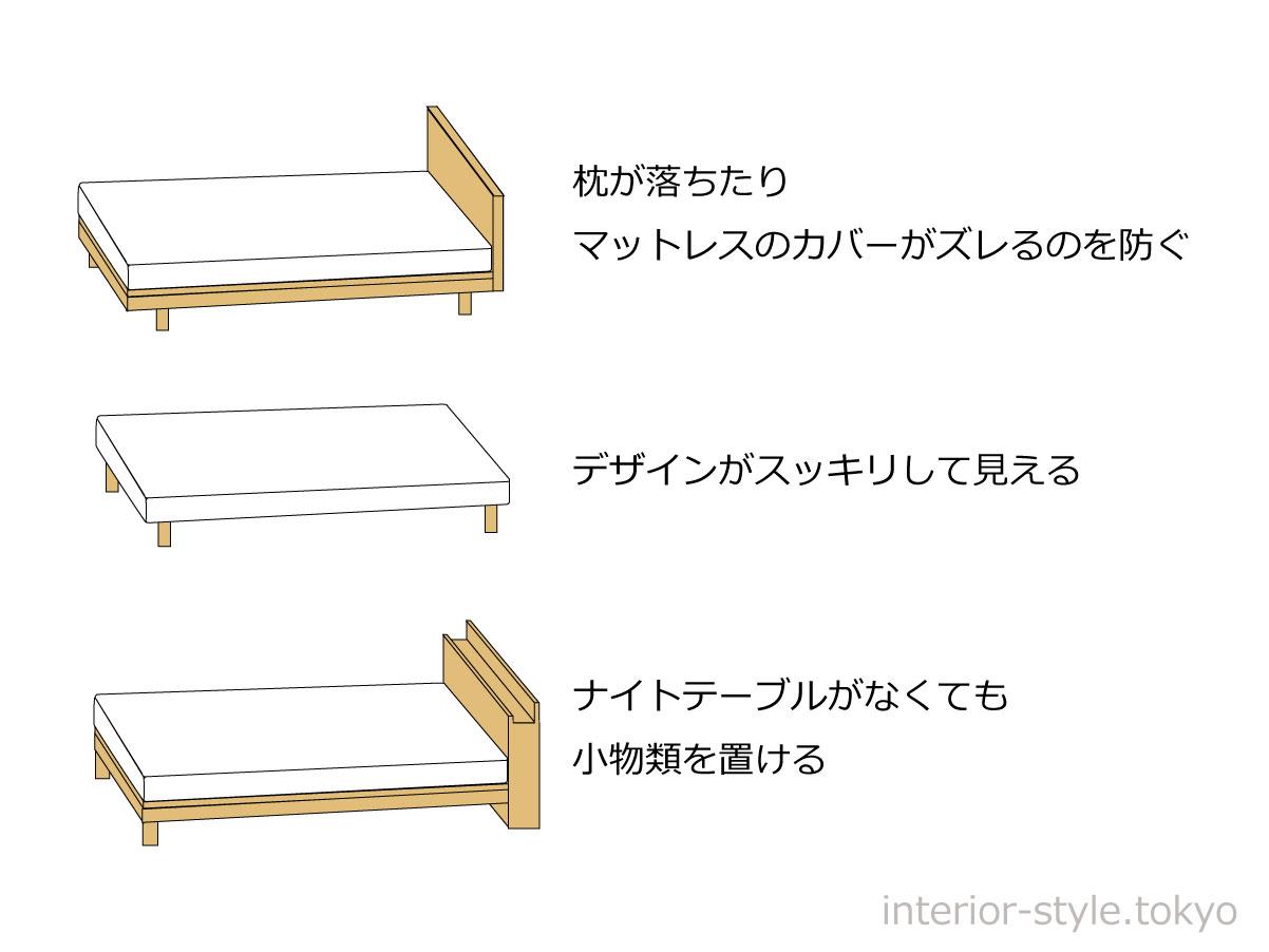 ベッドフレームのヘッドボードのデザインの種類