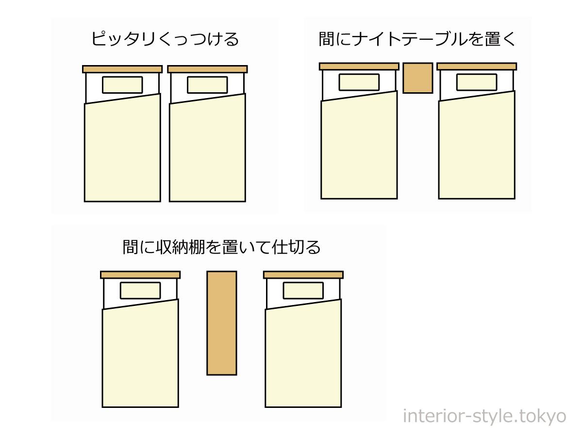 シングルベッド2つの配置の例