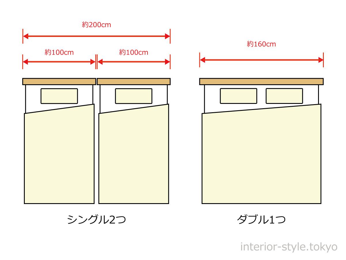 シングルベッド2つとダブルベッド1つの幅の比較
