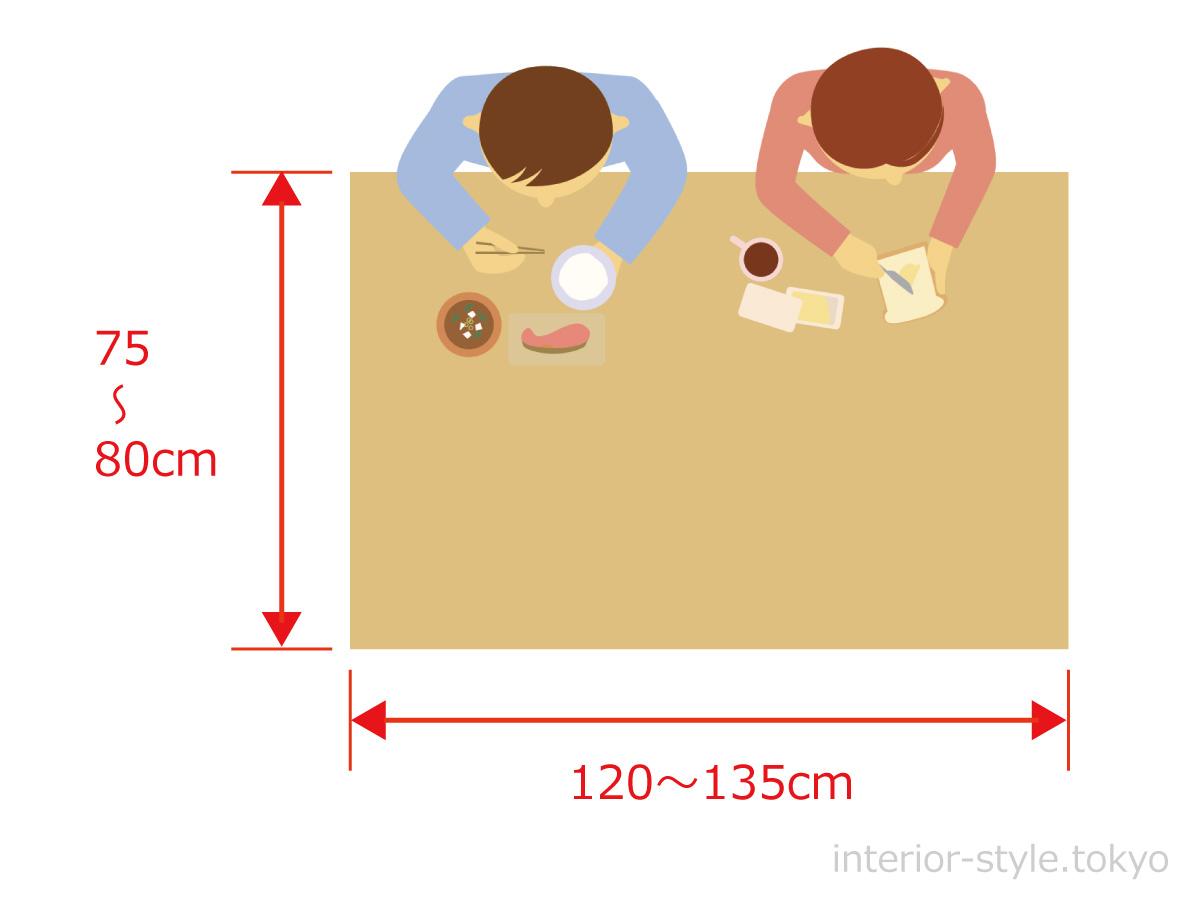 4人掛けのダイニングテーブルの寸法