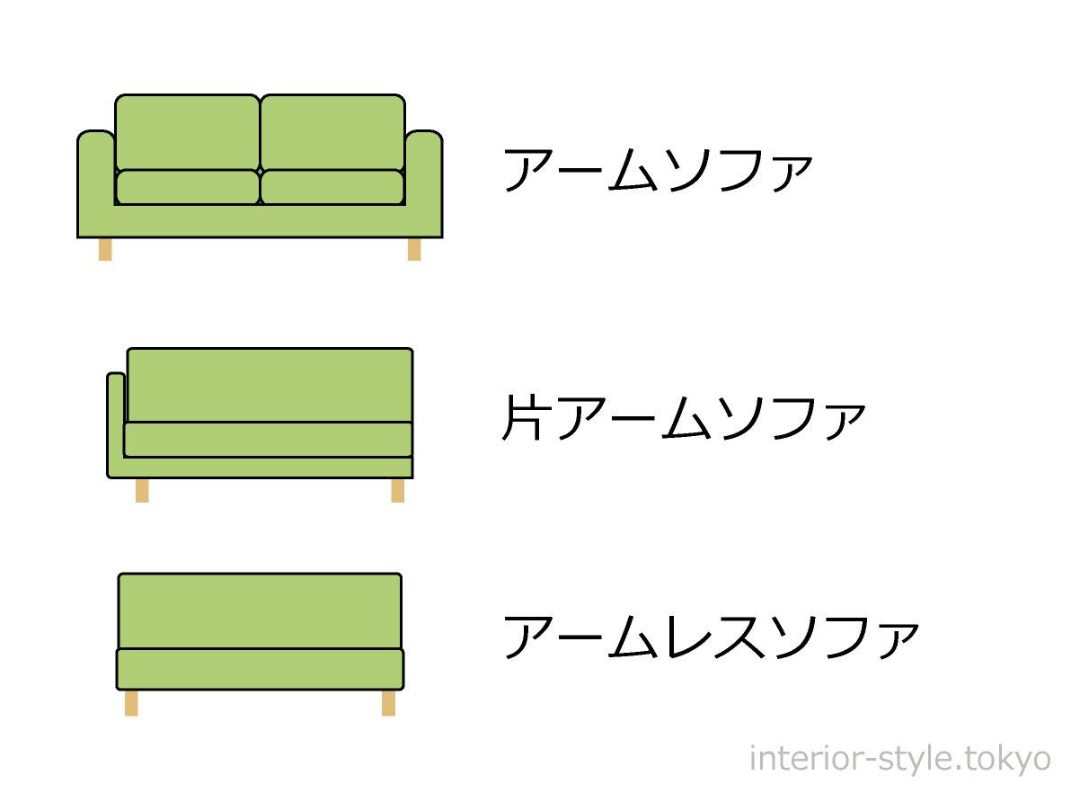 ソファのアームのタイプ