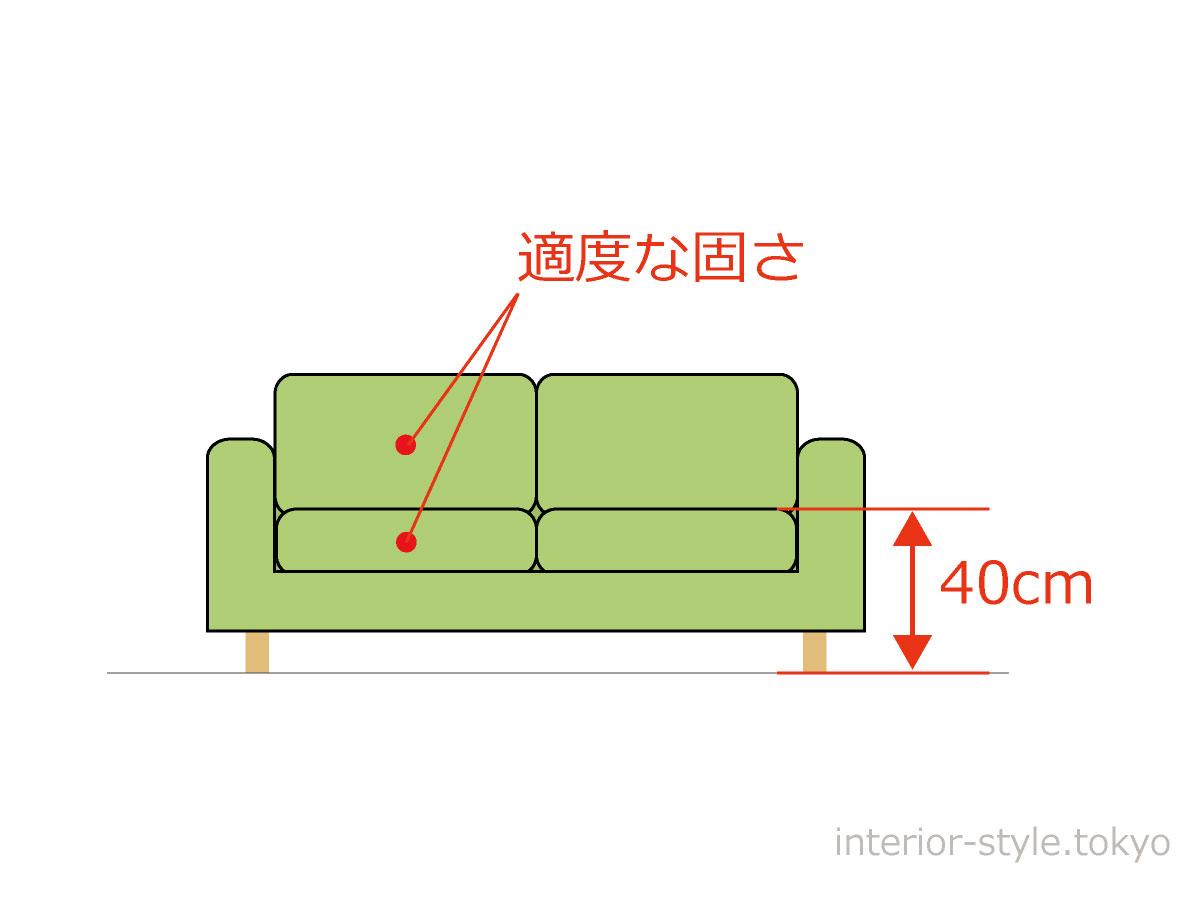 ソファのクッションの固さと座面の高さ