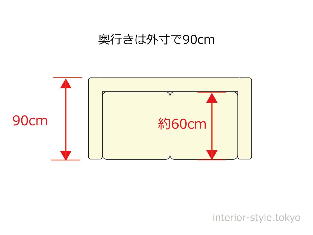 ソファの奥行きは外寸で90cm必要