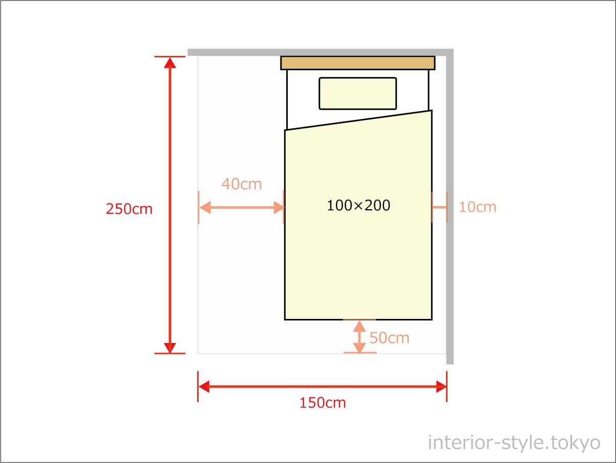 シングルベッド1台配置するのに150×250cm以上の広さが必要
