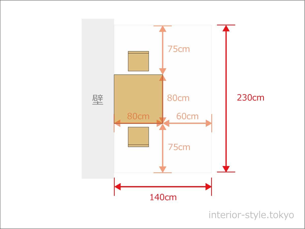 2人掛けのテーブルを壁に寄せた場合に必要なスペース