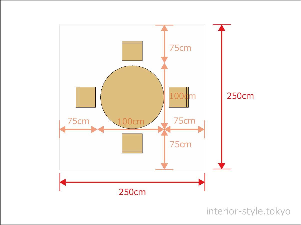 円形の4人掛けのテーブルを壁から離した場合に必要なスペース