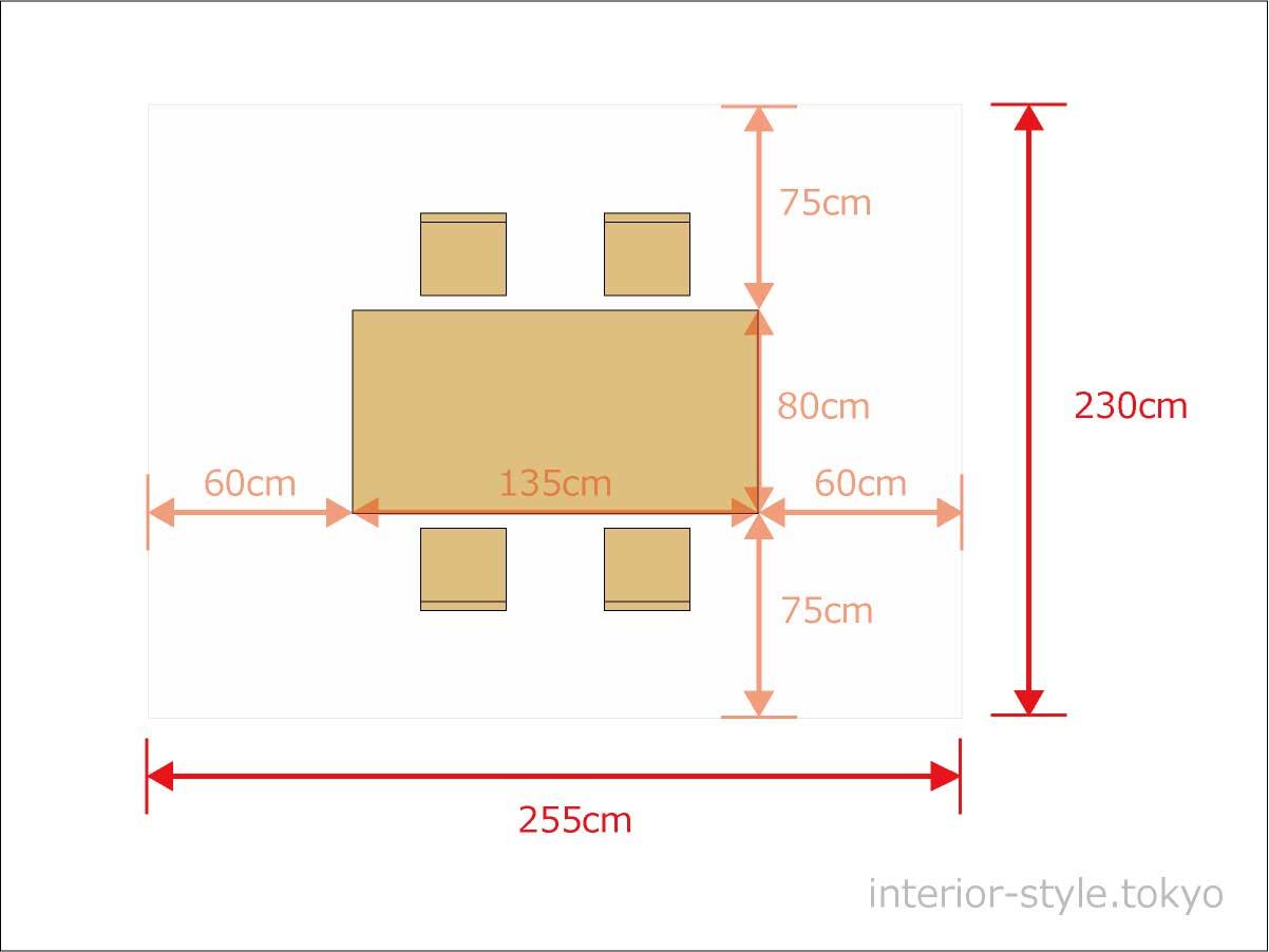 4人掛けのテーブルを壁から離して置くのに必要なスペース