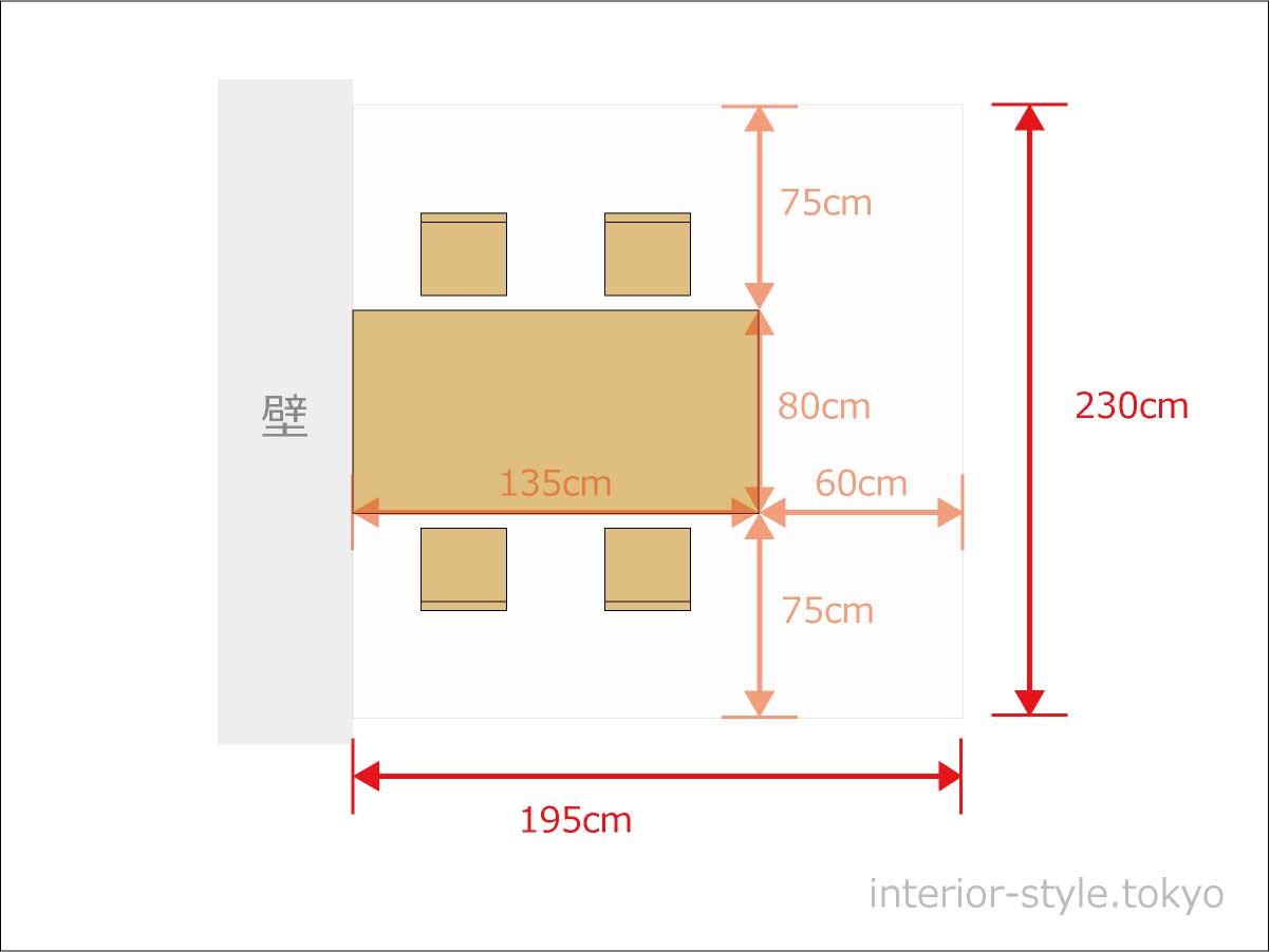 4人掛けのテーブルを壁に寄せた場合に必要なスペース