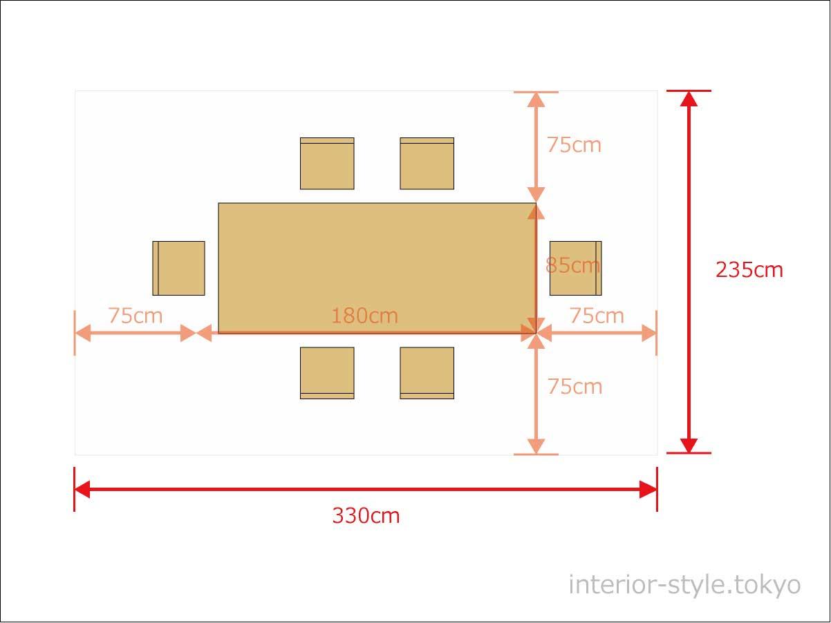 イスを6人掛けのテーブルの四方に置くのに必要なスペース