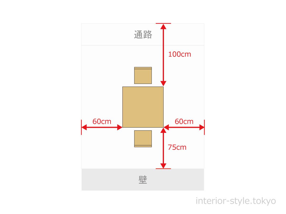 ダイニングセットとそのまわりにあけるべきスペースの寸法