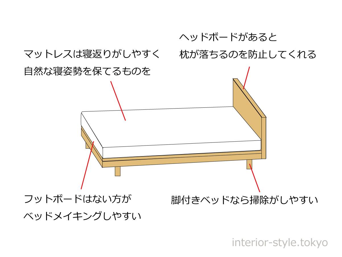ベッド選びのポイントまとめ