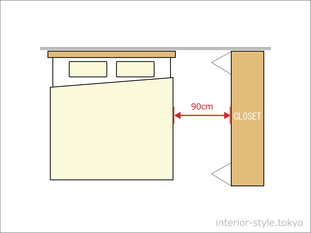 ベッドとクローゼットの間は90cm前後あける