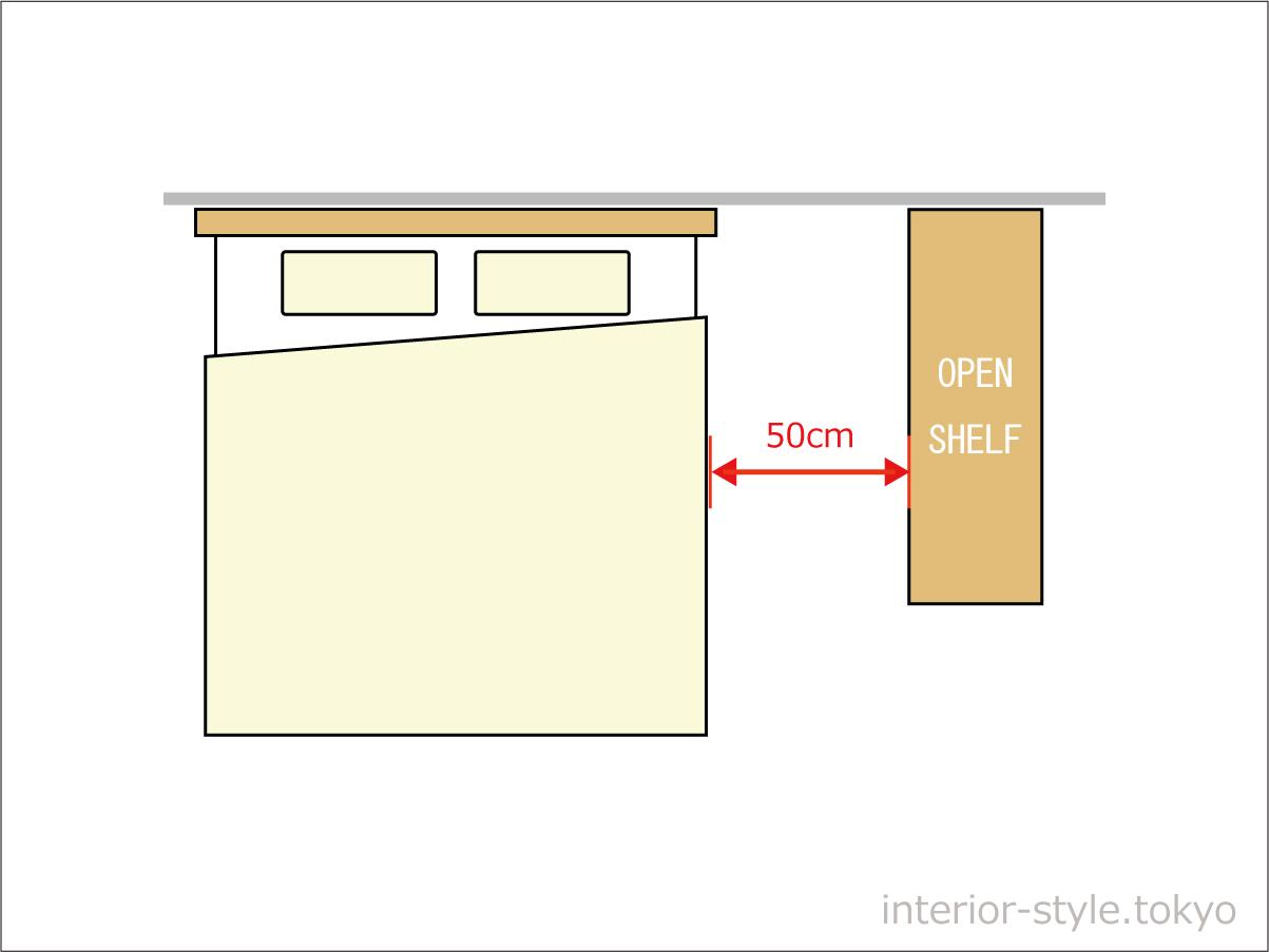 ベッドとオープンシェルフの間には50cmのスペースが必要
