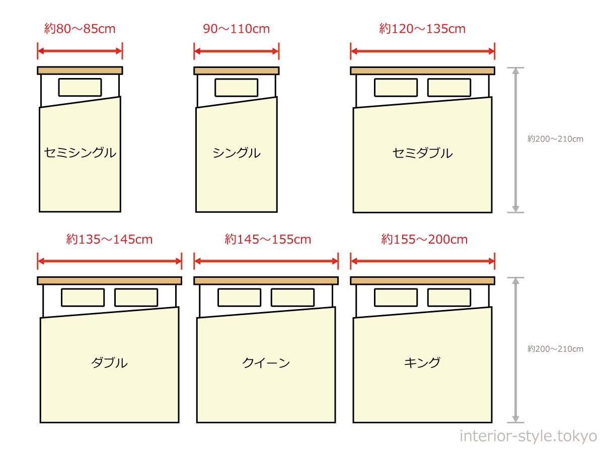 ベッドのサイズの種類と寸法
