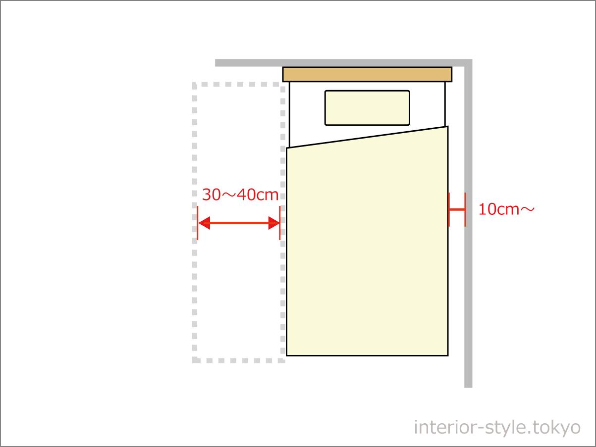 ベッドを壁に寄せるなら10cmは空ける