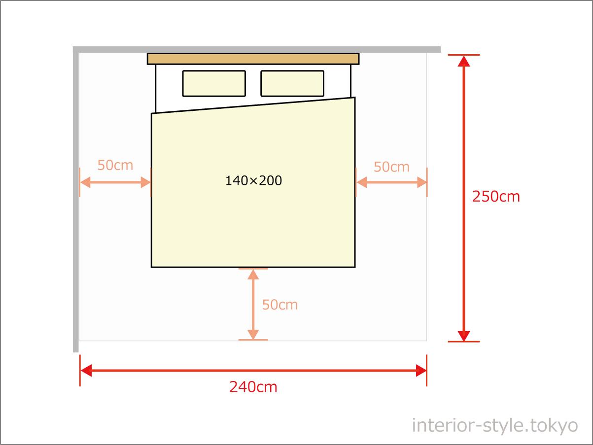 ダブルベッド1台配置するのに240×250cm以上の広さが必要