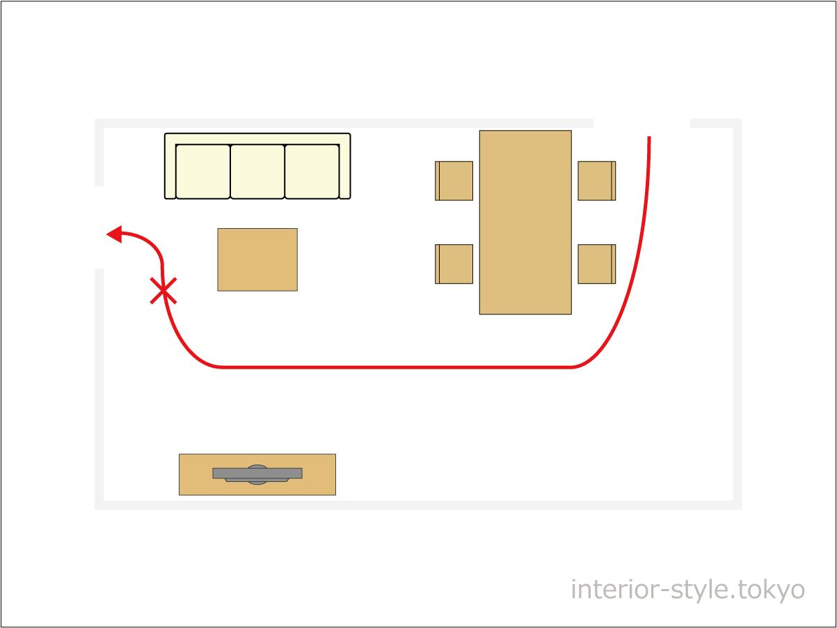 人が通らない場所に家具を配置する