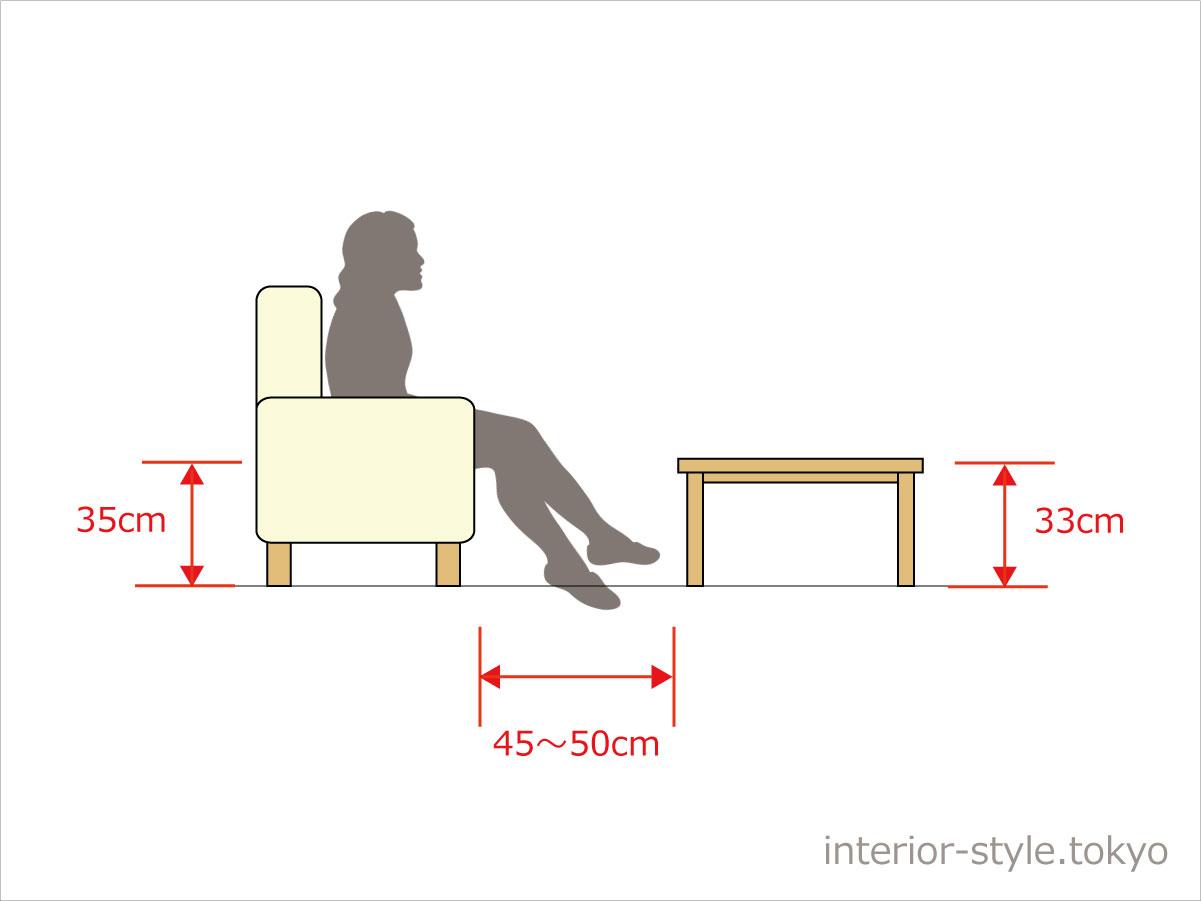 ソファの座面高が35cm前後ある場合のリビングテーブルとの間隔