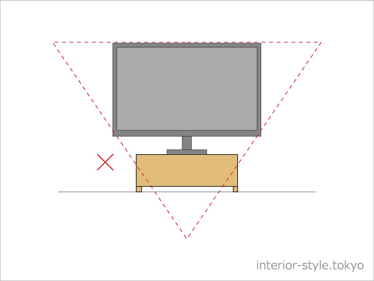 テレビボードとテレビのバランス