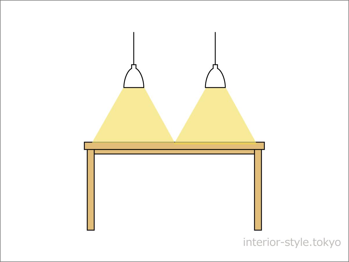 直径が小さいペンダントライトを設置する場合は数を増やす