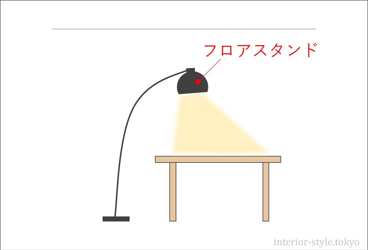 フロアスタンドを使ってダイニングテーブルを照らす