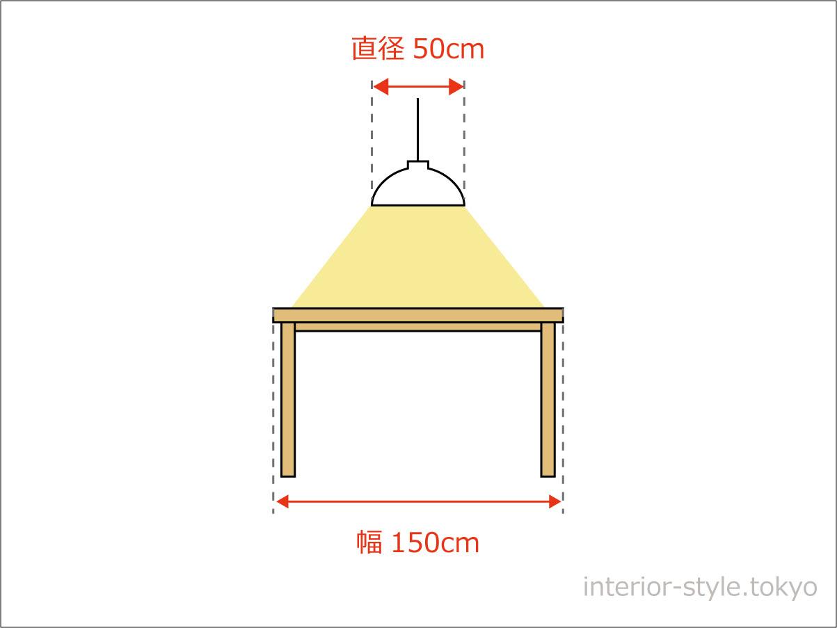 ペンダントライトはテーブル幅3分の1サイズのものを1つ設置