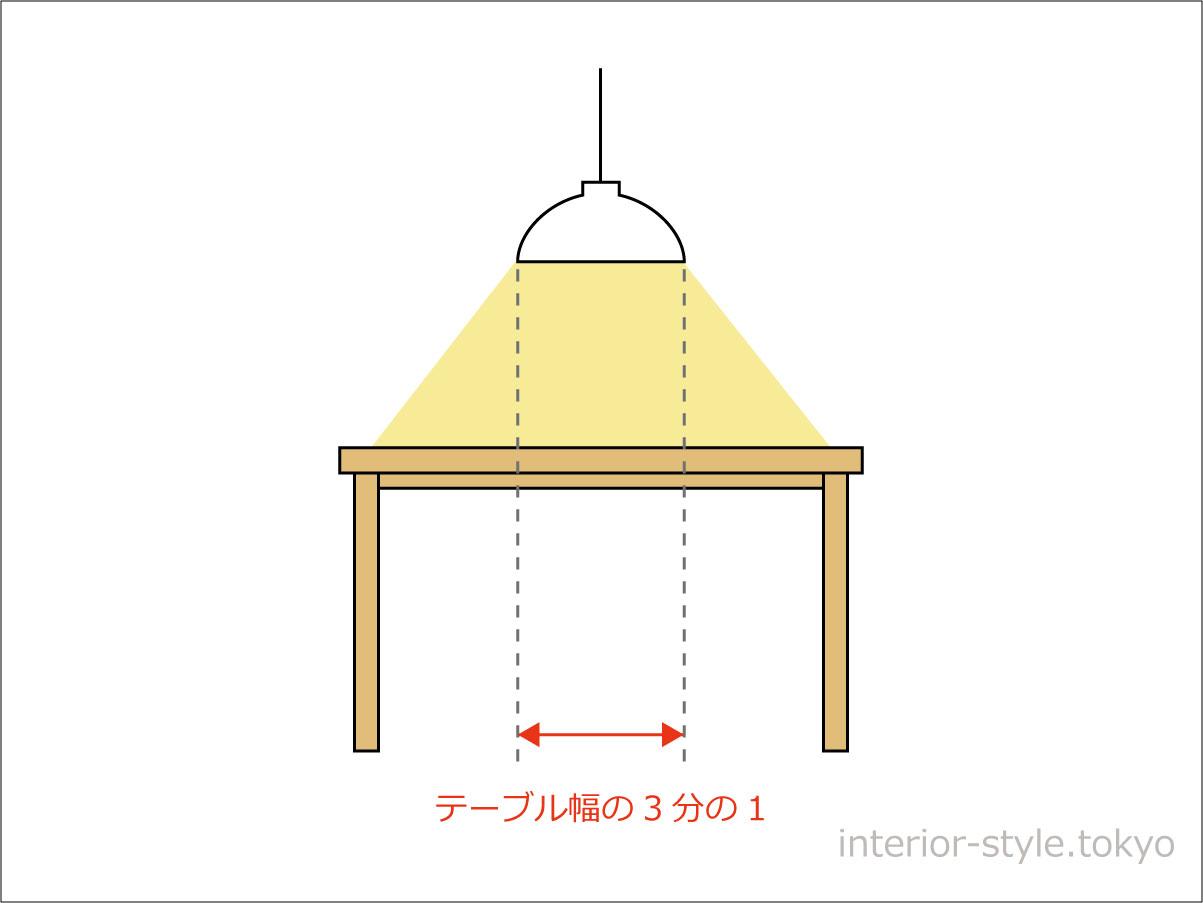ペンダントライトはテーブルサイズの3分の1サイズを選ぶ