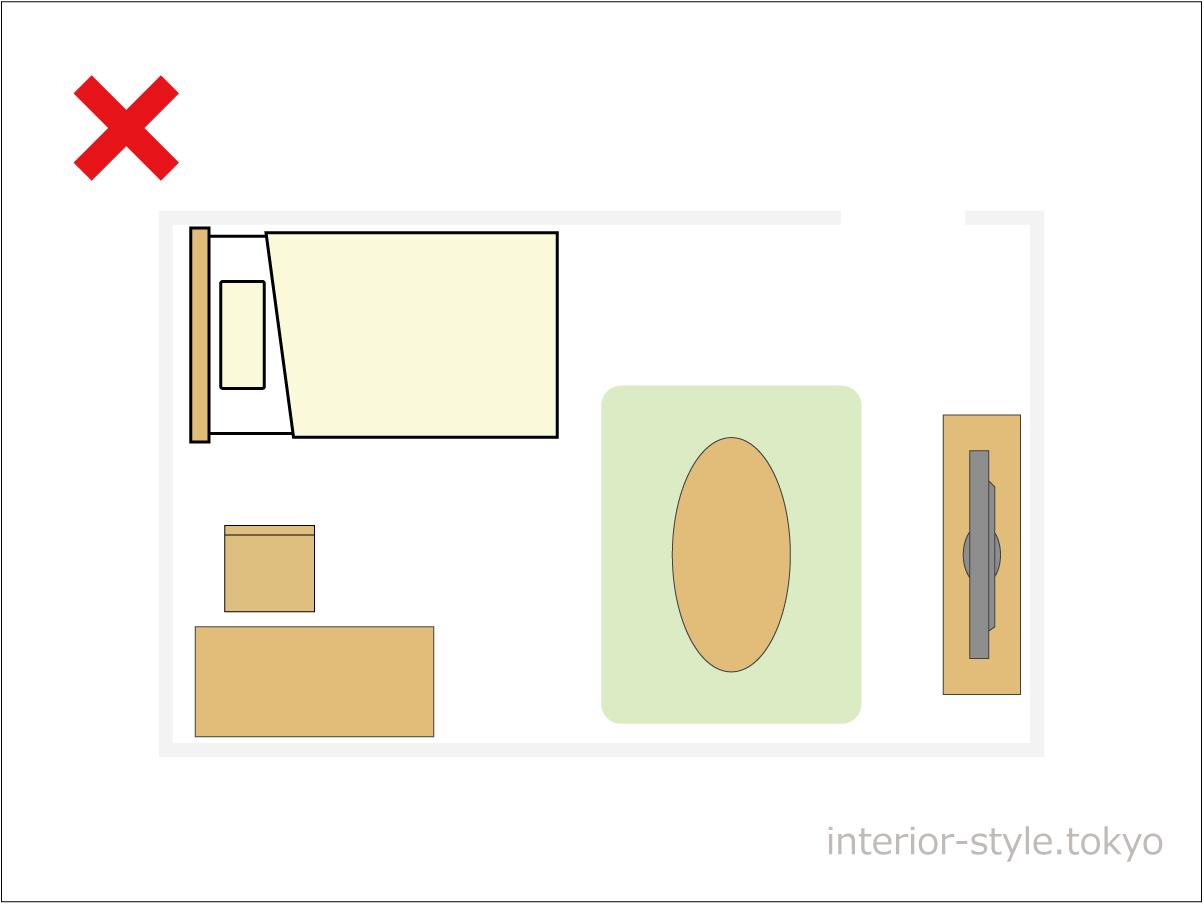 家具が分散している部屋