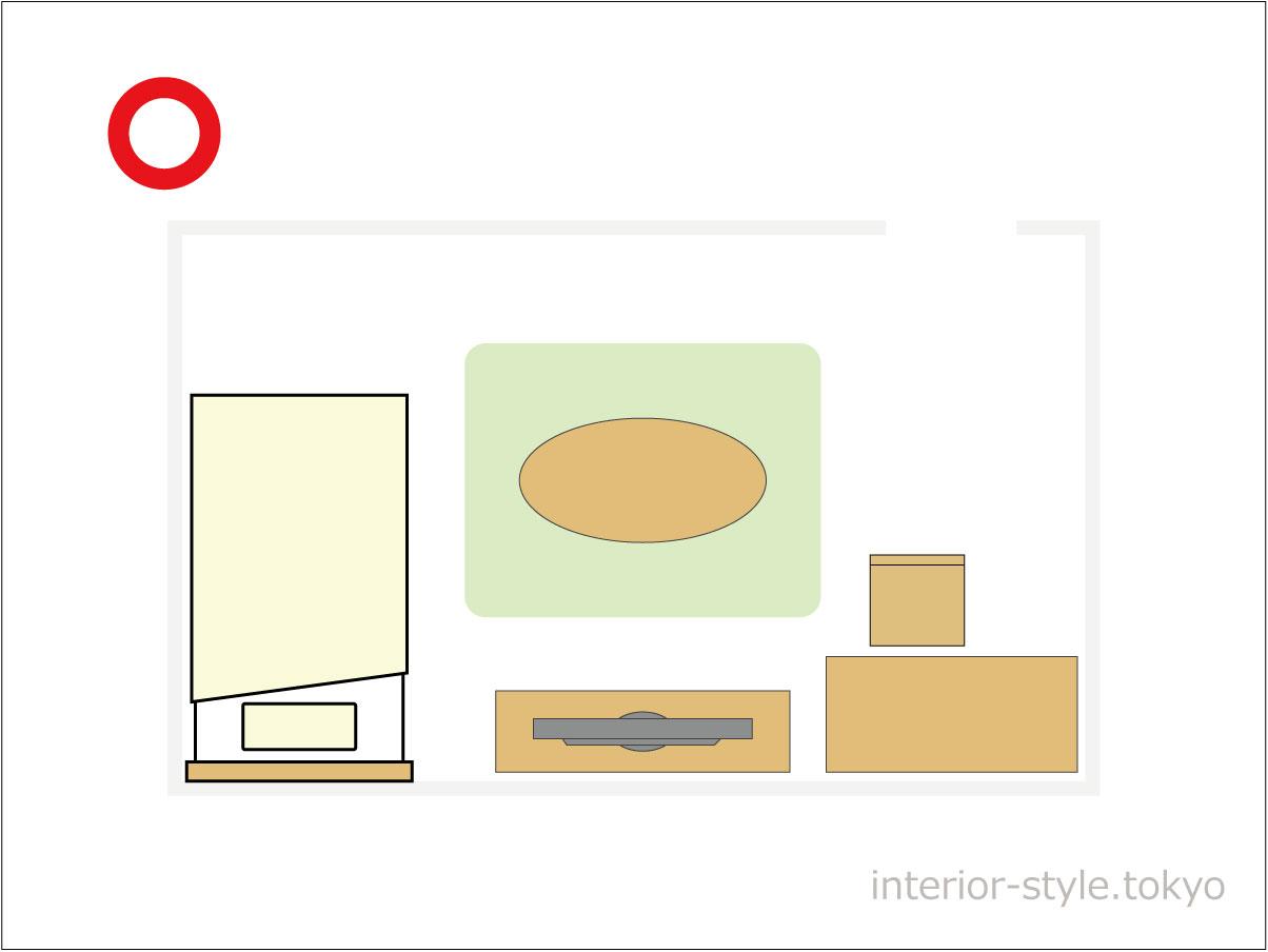 家具が分散していない部屋