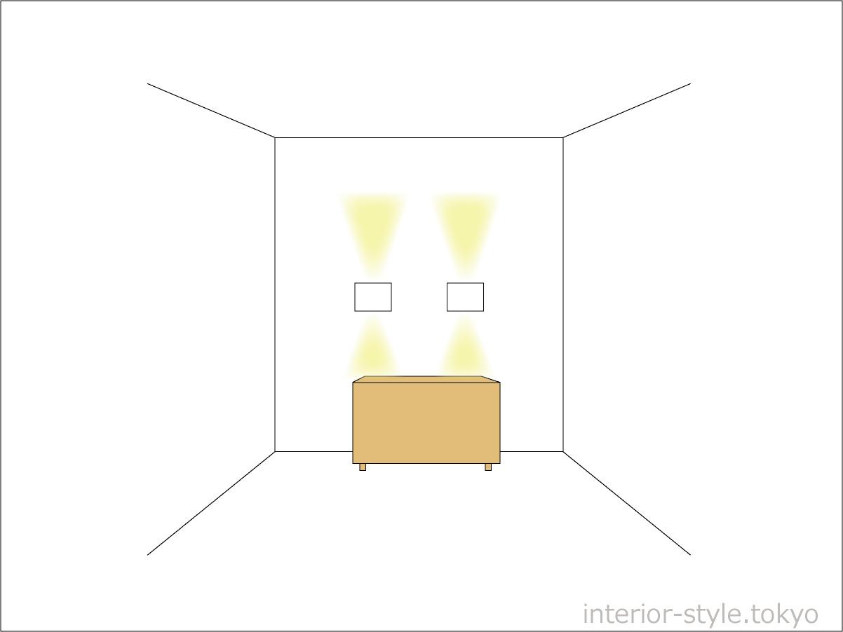 ブラケットの光の特徴