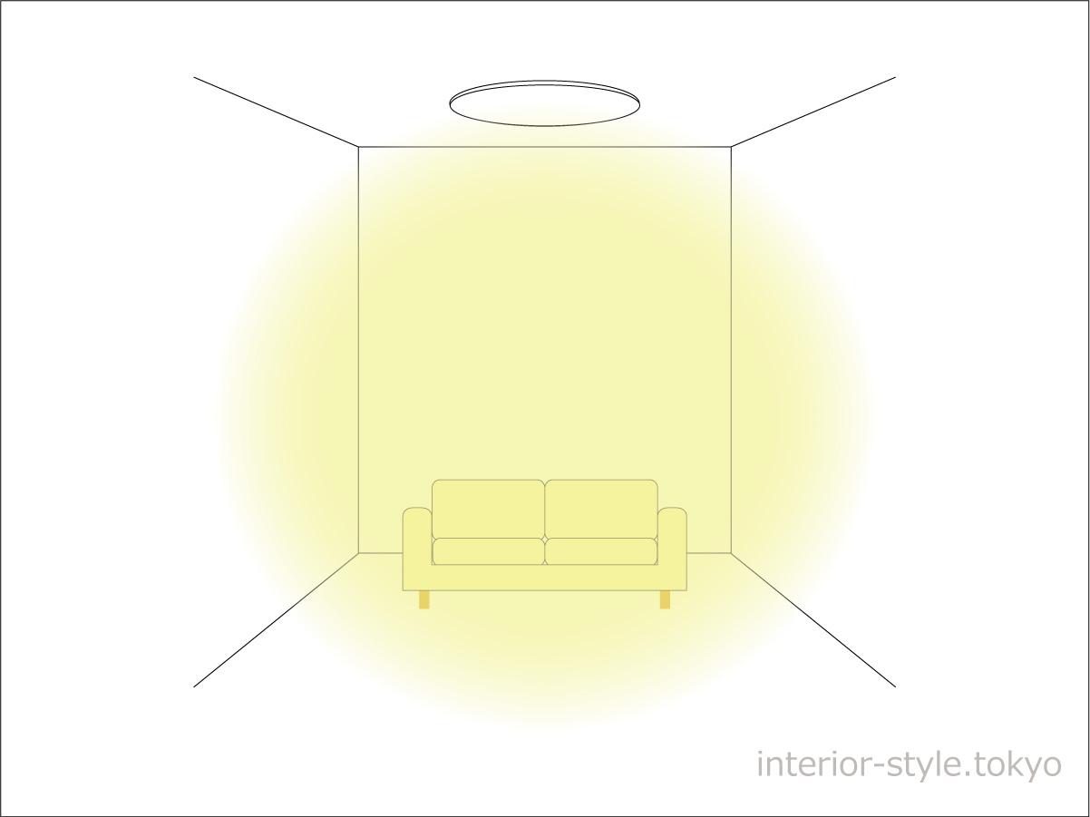 シーリングライトの光の特徴