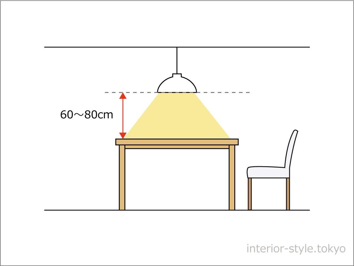 ペンダントライトの適切な高さは60~80cm