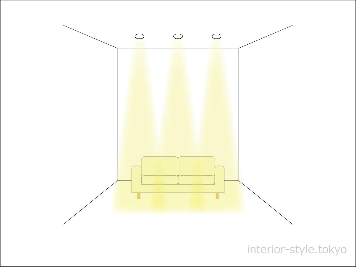 ダウンライトの光の特徴