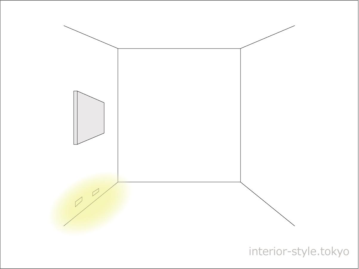 フットライトの光の特徴