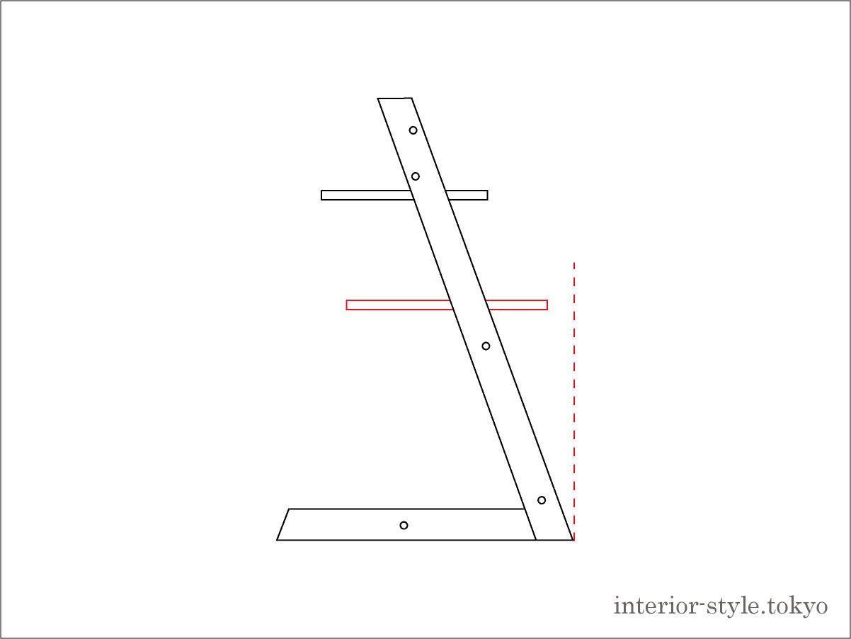 トリップトラップの足のせ板とL字板