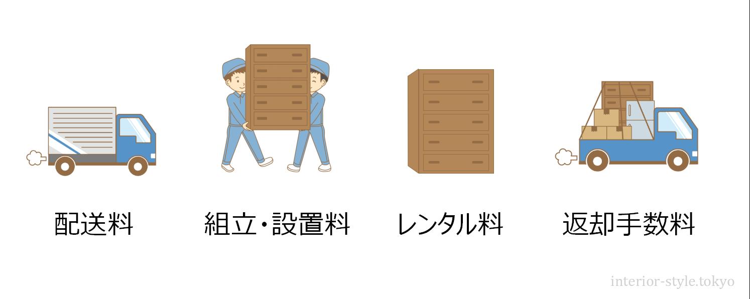 家具のサブスクを利用するとかかる費用の例